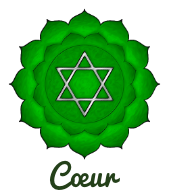 chakras cœur